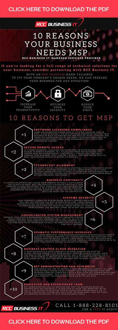 Click to download the 10 reasons you need a MSP for your business